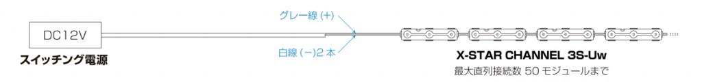 3s-uw-system