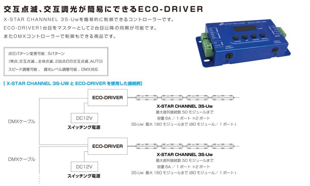 3s-uw_eco_driver