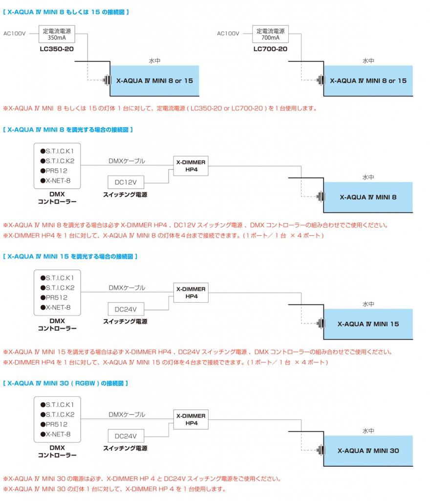 X-AQUA4_MINIsystem