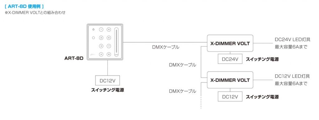 art8d_system