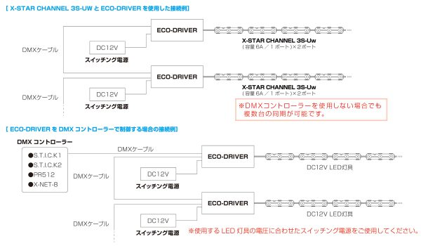 eco_driver_system