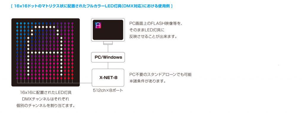 net8_system