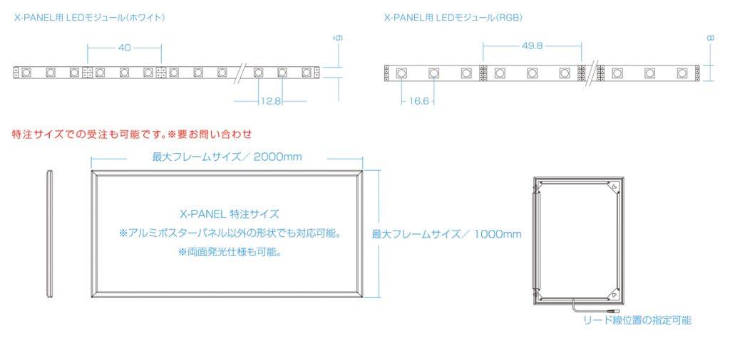 panel_size