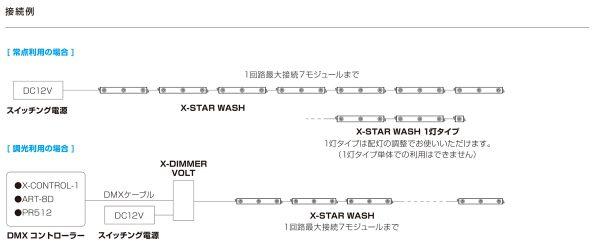 star_wash-system