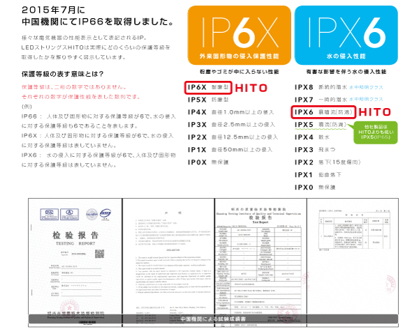 hito_ip66