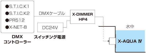 X-AQUA4-2_system