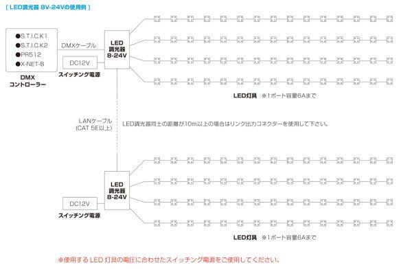 8v-24v_dimmer_system