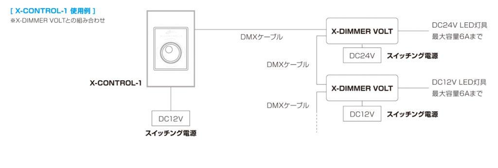control_1_system