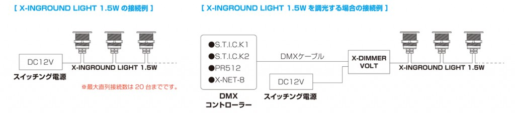 inglound_light1_5_system