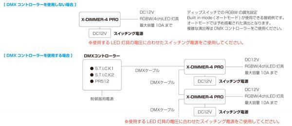 diimer_4pro_system