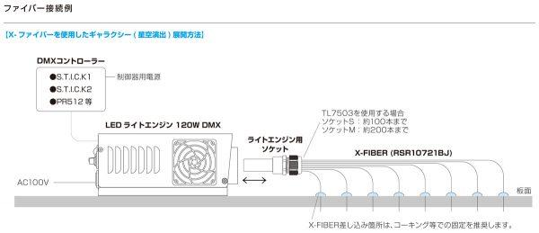 fiber_led_lightengine_system